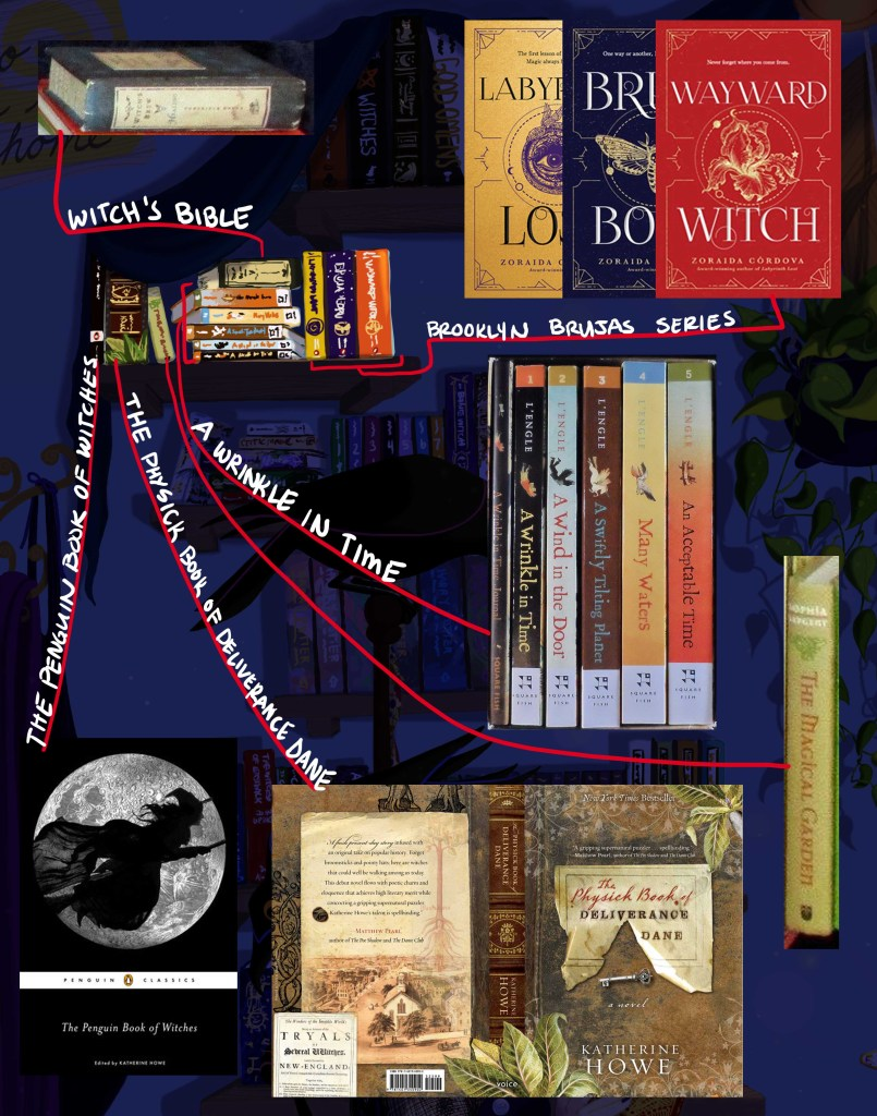 Witch's Bible, The Penguin Book of Witches, The Physick Book of Deliverance Dane, A Wrinkle in Time, and The Brooklyn Brujas Series